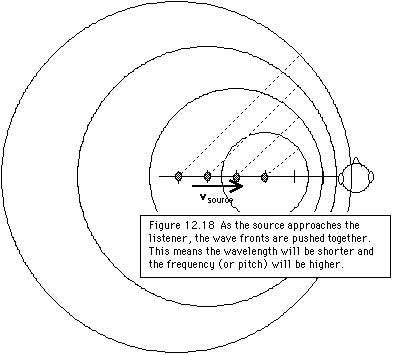 12 6 doppler effect