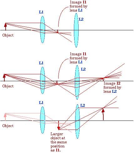 combination lens diagram diy enthusiasts wiring diagrams Two Light Wiring Diagram Two Light Wiring Diagram